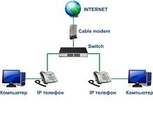 Подключение к интернет, монтаж локальных сетей, настройка и обслуживание СКС.
